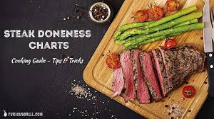 Steak Doneness Chart Steak Doneness Charts Temperature Tables