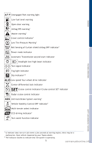 warning TOYOTA LAND CRUISER 2013 J200 Quick Reference Guide