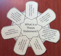 Thesis statement examples middle school   SP ZOZ   ukowo