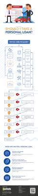 Chart Should You Take A Personal Loan Decision Tree