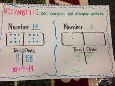 Decomposing Numbers Anchor Chart 24 Best Composing And Decomposing Numbers Images