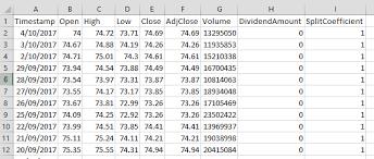 microsoft stock price history the data wrangler