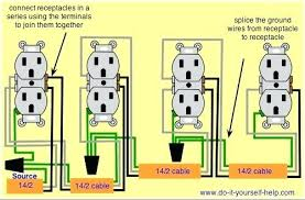 electrical plug wiring diagram how to replace worn out outlet part new stereo wiring diagram duplex receptacle of brain lobes
