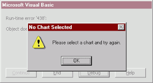 Examples Of Good Charts Excel Chart Vba Examples Good Examples Of How To Vba