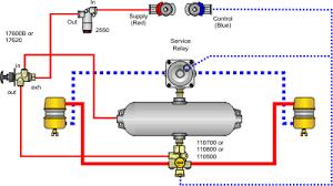 2005 volvo starter location wiring diagram for car engine cv713 mack granite wiring schematic on 2005 volvo starter location