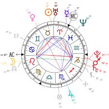 Prince Natal Chart Astrology And Natal Chart Of Prince Louis Of Cambridge Born