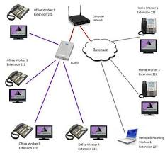 uk telephone wiring diagram images for puter to phone voip wiring get image about wiring