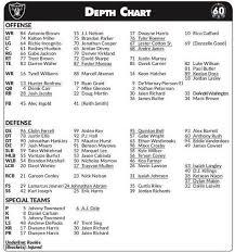 Raiders Depth Chart