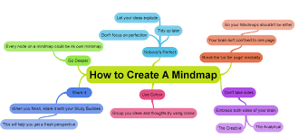 17 best ideas about mind map mind map online 17 best ideas about mind map mind map online mind map examples and mind map design