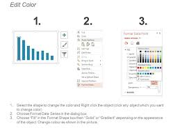 P And L Format P And L Kpis Template 1 Powerpoint Slide Presentation Sample