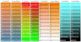 Javascript Programmatically Lighten Or Darken A Hex Color
