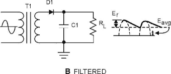 figure 4 16b half wave rectifier and out filtering filtered half wave rectifier and out filtering filtered
