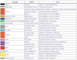 wire diagram color codes 18 3 nuerasolar co •