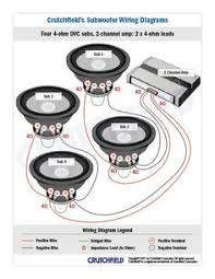 amplifier wiring diagrams excursions pinterest diagram, car sub wiring diagram crutchfield subwoofer wiring diagrams