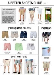 Shorts Guide V3 Malefashionadvice