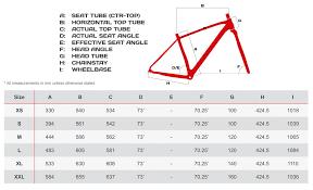 Specialized Fuse Size Chart Specialized Bike Sizing Chart 2015 Www Bedowntowndaytona Com
