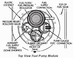 br be fuel filter regulator pump if this grommet is not used the entire fuel pump assembly must be replaced