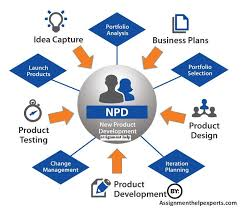 best assignment help experts images case study get new product development assignment help npd assignment writing help marketing assignment help