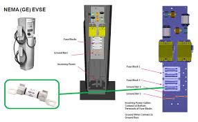 electric vehicle and charging protection ev protection solutions ev fuses in kelu ev charging station