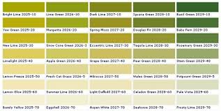 Different Shades Of Green Chart Color Chart Wall Color Pick The Right Shades For Your Wall