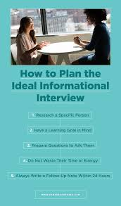 Good Questions To Ask In An Informational Interview The Perfect Informational Interview Template A 5 Step Guide