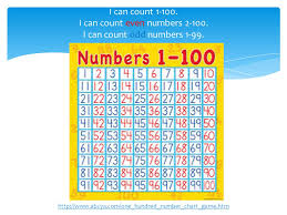 Abcya Hundreds Chart Game Daily Math Skills 2 Nd Grade Mrs Mecher I Can Count I Can
