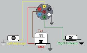 wiring diagram 7 pin flat trailer plug wirdig wiring diagram trailer lights wiring diagram 7 pin trailer plug wiring