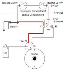 atv starter solenoid wiring diagram atv image attachment php attachmentid78241 d1366557846 on atv starter solenoid wiring diagram