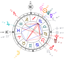 Astrology And Natal Chart Of Demi Moore Born On 1962 11 11