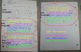 essay body paragraph structure essays to buy tesla essay body paragraph structure the five paragraph essay commnet