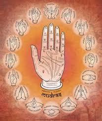 Hand Mudras Chart Mudra Mala Purelifeplanet Com