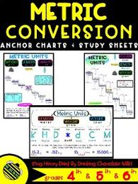 Free Conversion Chart For Metric System Metric Conversion Handout Free