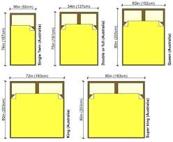 Queen Size Bed Dimensions What are the Dimensions for A Queen Size  Collection Of solutions How Big is A Queen Size Bed