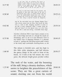 Near Vision Test Chart Pdf Reading Glass Chart Pdf Www Bedowntowndaytona Com