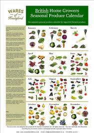 Seasonal Fruit And Veg Chart Uk Free Seasonal British Produce Calendar