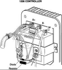 ezgo pds golf cart wiring diagram incredible diagrams wiring daigram Ezgo Golf Cart Wiring Diagram Gas Engine ezgo golf cart wiring diagram for ez go 36volt brilliant