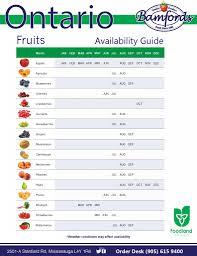 Vegetable Planting Chart Ontario Ontario Availability Bamford Produce