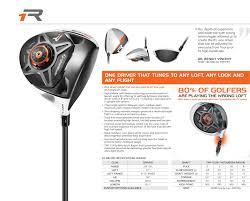 Taylormade R1 Shaft Chart R1 Golf Driver Taylormade Golfwrx Parrottricktraining Com
