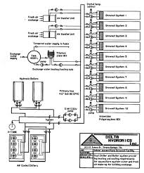 similiar chillers hvac piping diagrams keywords water coil piping diagram on water chiller piping schematic diagram