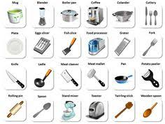 food and cooking english vocabulary english and kitchens