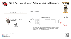 category all wiring diagram 3 carlplant how to wire a usb cable for power at Iphone Usb Cable Wiring Diagram