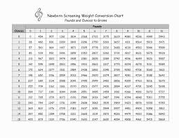 Gm To Oz Conversion Chart Grams Pounds Ounces Online Charts Collection