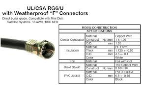 Rf Connector Identification Chart Coax Cable Types Lamasa Jasonkellyphoto Co