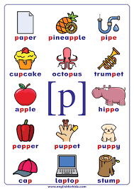 Learning russian alphabet pronunciation includes both the names of the letters and sounds. English Phonetics Chart Consonant Sound P Represented By Letter P Letter P Worksheets English Phonics Letter P