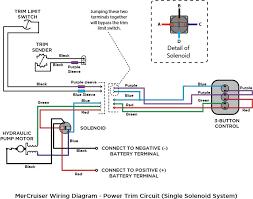 tilt trim wiring diagram free vehicle wiring diagrams \u2022 Mercruiser Parts Diagram trim wiring diagram wiring wiring diagrams instructions rh appsxplora co mercury tilt trim wiring diagram mercruiser