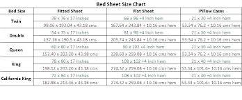 California Queen Bed Size Bestessays Info