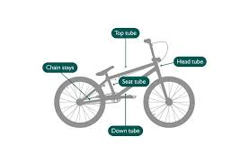 Bmx Size Chart Bmx Bike Sizing Guide Evans Cycles