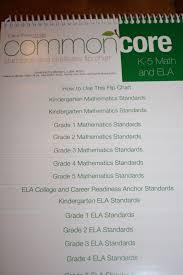 Little Literacy Learners Common Core Standards Flip Chart