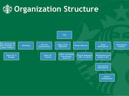Starbucks Organizational Structure Chart Us Oil Importers