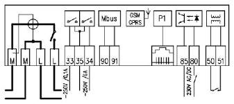 the iskra me iskrame iskra me iskra me382 smart meter wiring diagram image